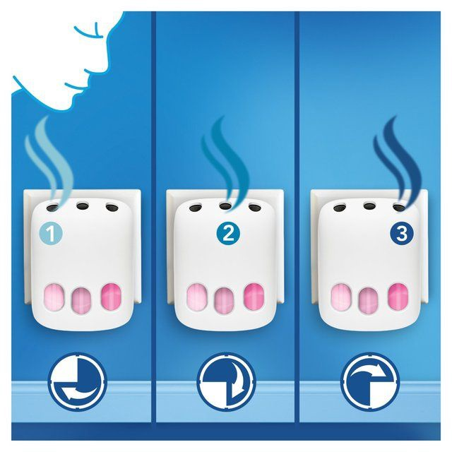 Ambi Pur 3Volution Plug-In Air Freshener Refill 20ml Japan Essence