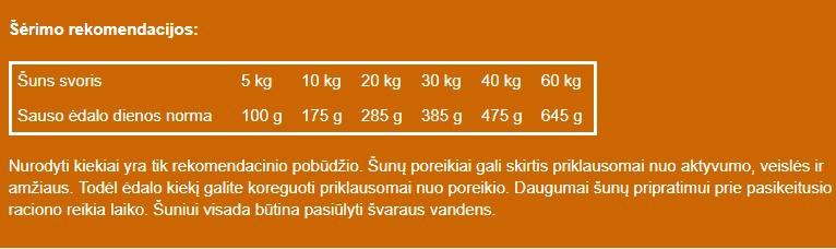 Sausas ėdalas šunims Pedigree Vital Protection Adult, paukštiena ir daržovėmis, 2.6 kg