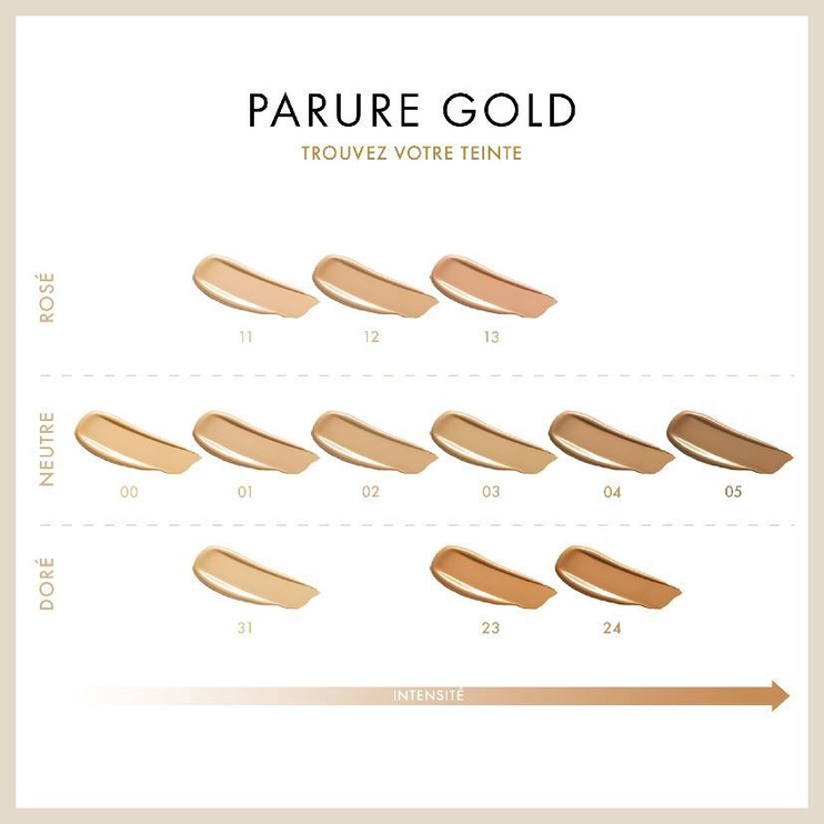 Guerlain Parure Gold Radiance Foundation SPF30 30ml 03