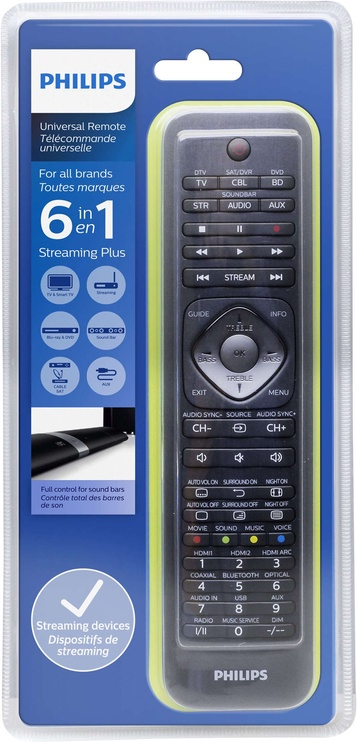 Philips Perfect Replacement SRP5016/10