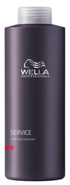 Wella Professionals Invigo Color Service Post Care Treatment 1000ml