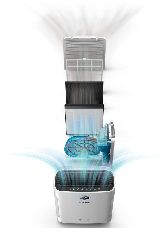 Очиститель воздуха Philips AC2729/50