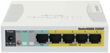 Сетевой концентратор MikroTik CSS106-1G-4P-1S