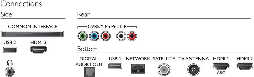 Televiisor Philips 50PUS6704/12