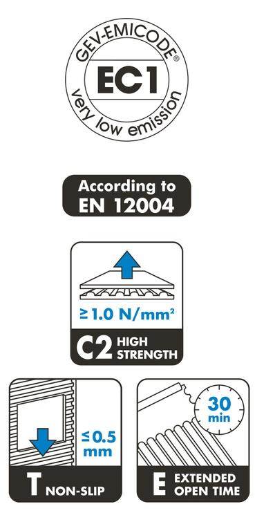 Ceresit CM12, 25 kg