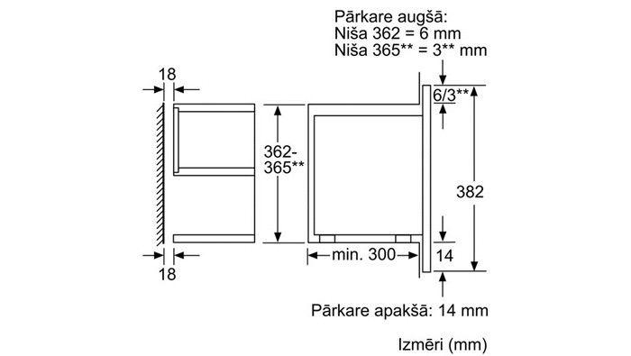 Integreeritav mikrolaineahi Siemens BF634LGS1