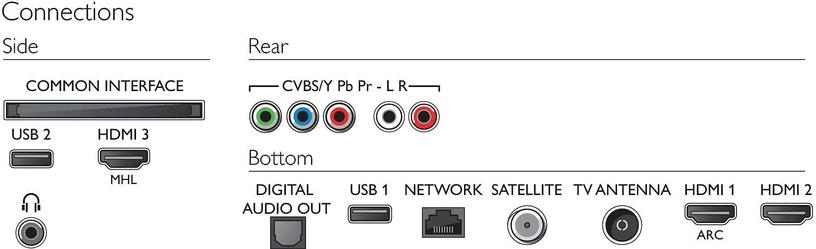 Televiisor Philips 55PUS6703/12