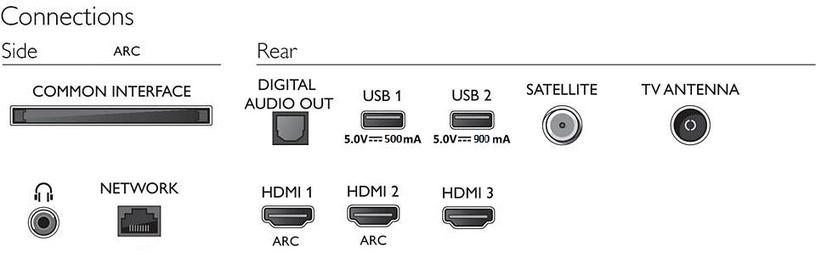 Televizorius Philips 43PUS7505/12 LED