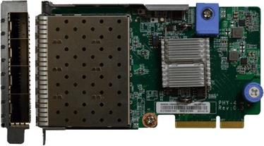 Адаптер Lenovo ThinkSystem LOM