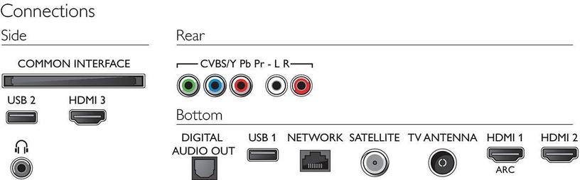 Televizorius Philips 65PUS6804/12