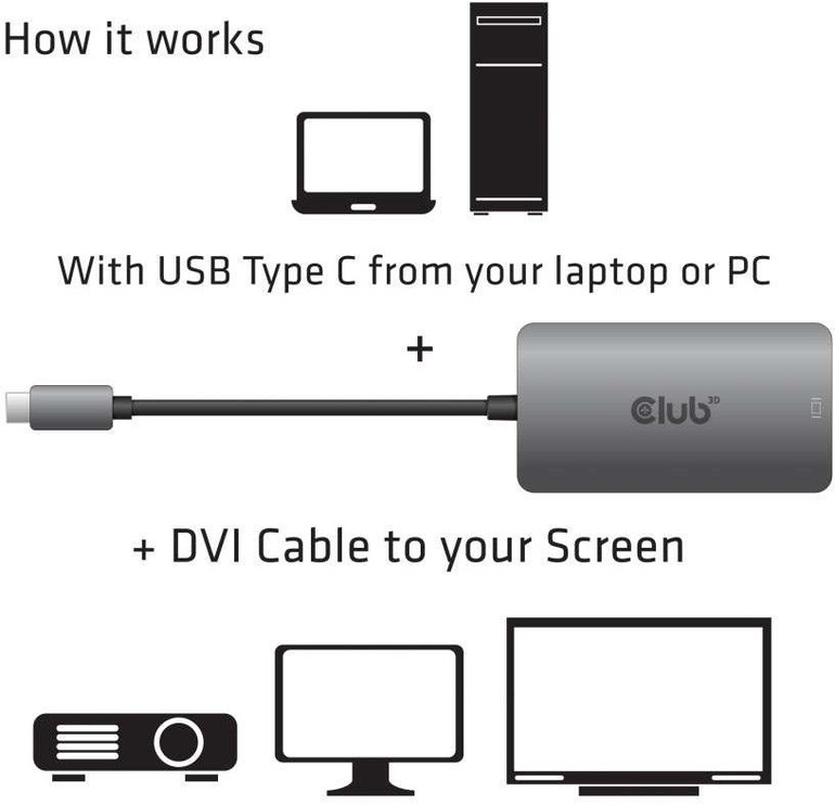 Club 3D Type C To DVI-D DUAL LINK Active Adapter