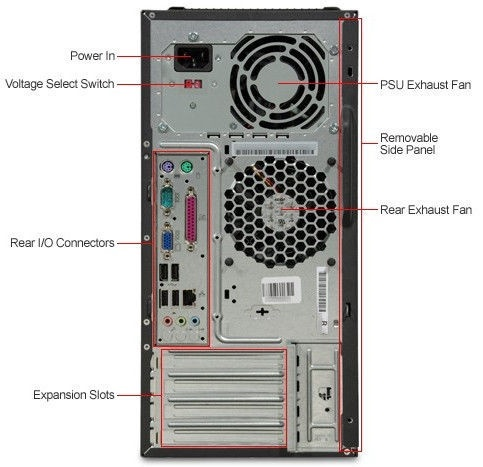 Lenovo ThinkCentre M58e MT RM6780WH Renew