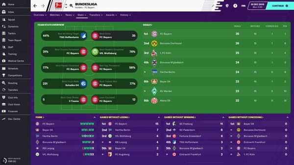Games 2020 Pc.Football Manager 2020 Pc