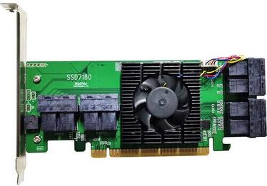 HighPoint NVMe SSD7180 RAID Card