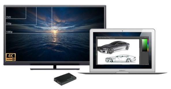 iTec Adapter Display Port to USB