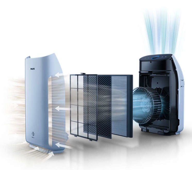 Очиститель воздуха Philips AC1217/50