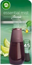 Освежитель воздуха Air Wick Melon & Cucumber