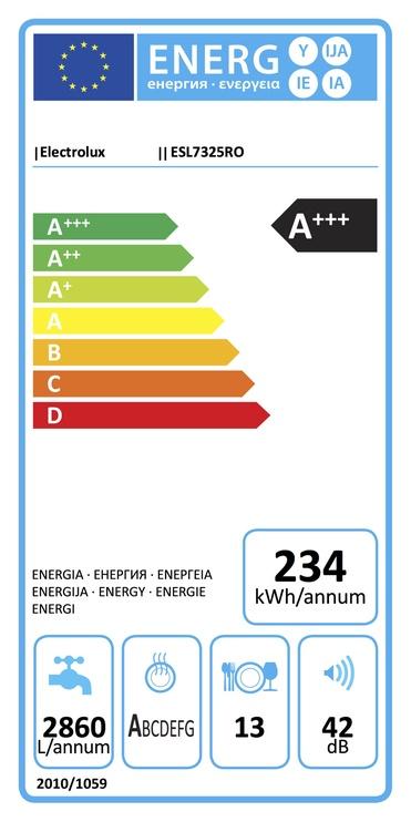 Integreeritav nõudepesumasin Electrolux ESL7325RO
