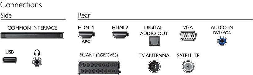 Televiisor Philips 24PFS5303/12