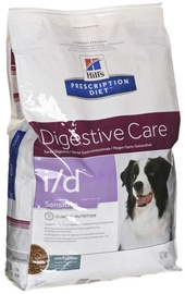 Hill's Prescription Diet i/d Sensitive Canine 12kg