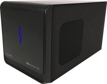 Sonnet eGFX Breakaway BOX 650W