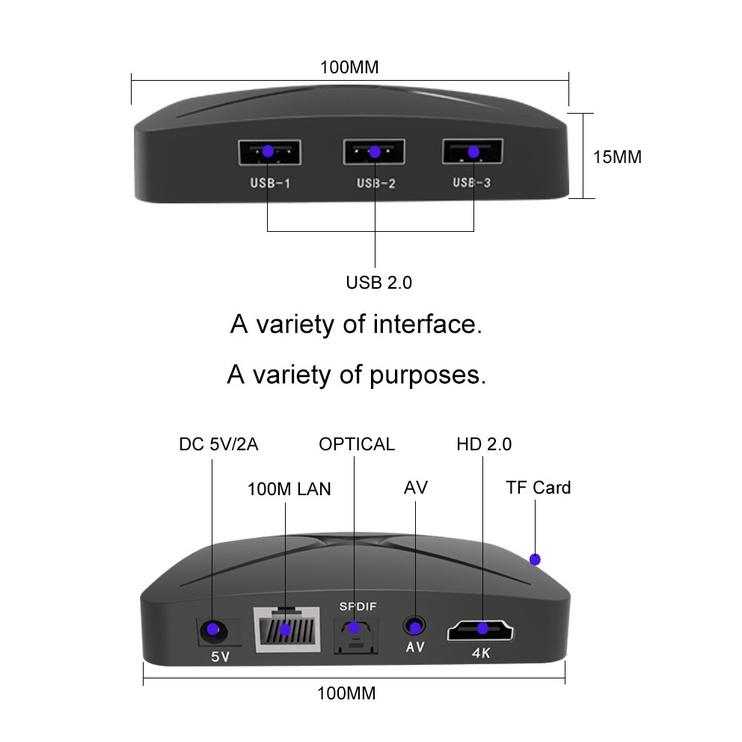 Multimedijos grotuvas S905X