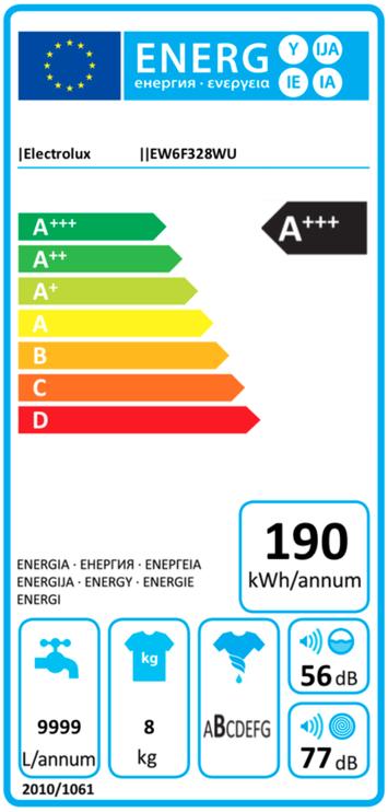 Skalbyklė Electrolux EW6F328WU