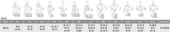 ROUTER BIT SET 12-PCS SHANK 8MM