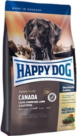 Сухой корм для собак Happy Dog Sensitive Canada 12.5kg