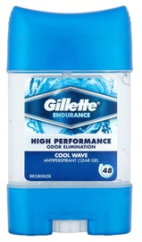 Gillette Cool Wave Anti-Perspirant Gel Deo Stick 70ml