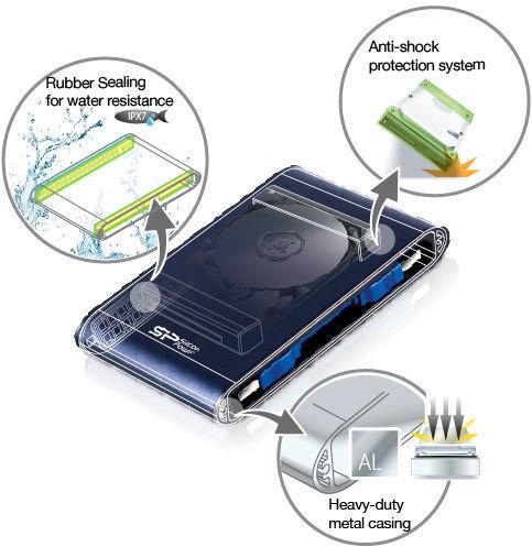 Silicon Power Armor A80 1TB 2.5'' USB 3.0 Blue