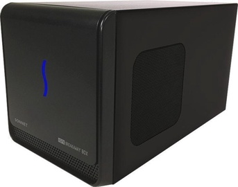 Sonnet eGFX Breakaway BOX 550W