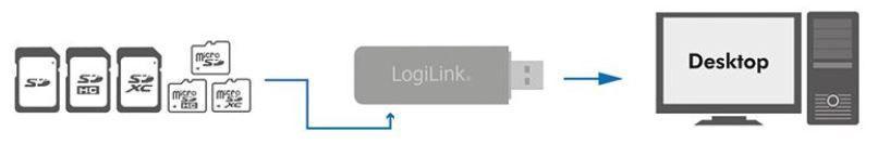 LogiLink Card Reader USB 3.0 Black