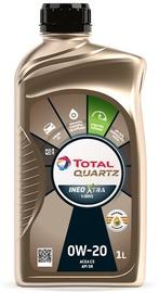 Машинное масло Total
