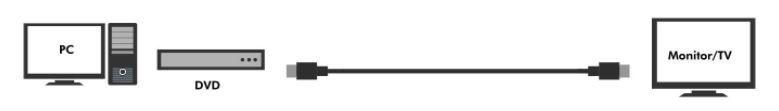 LogiLink Cable HDMI / HDMI Black 20 m