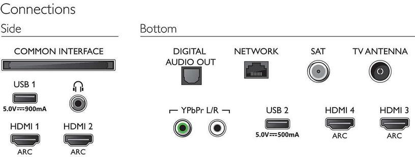 Televiisor Philips 43PUS7354/12