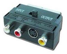 Gembird SCART - 3 x RCA Adapter