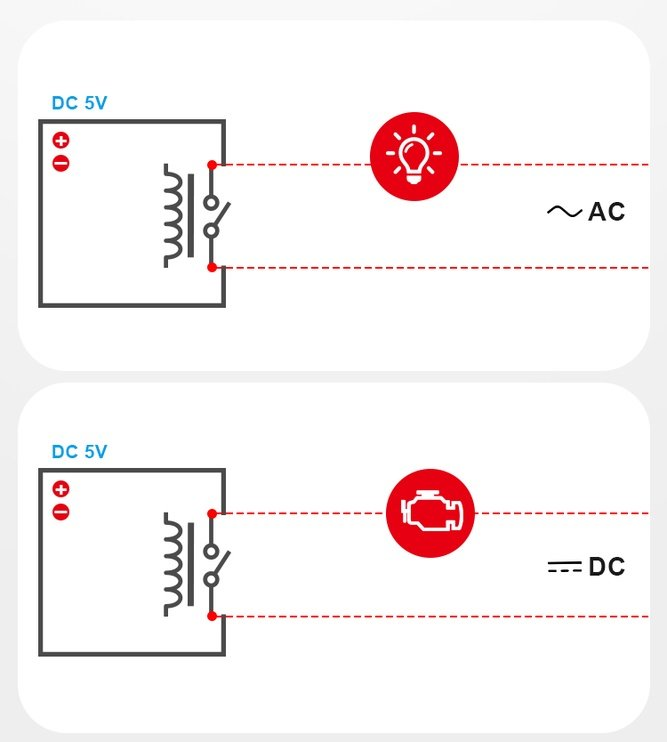 Modulis Sonoff RE5V1C Inching/Selflock Relay