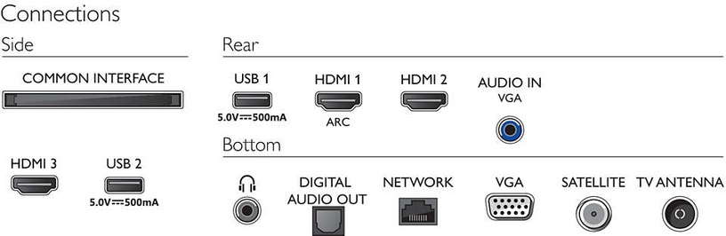 Televizorius Philips 24PFS6805/12