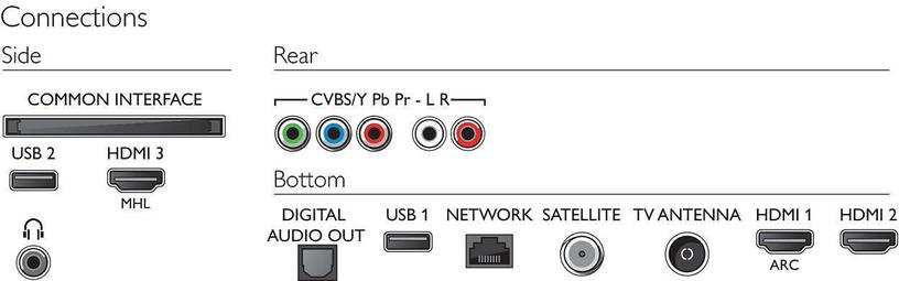 Televiisor Philips 65PUS6703/12