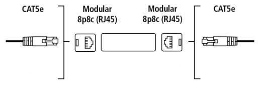 Hama Cat5e Network Adapter RJ45 to RJ54 Silver