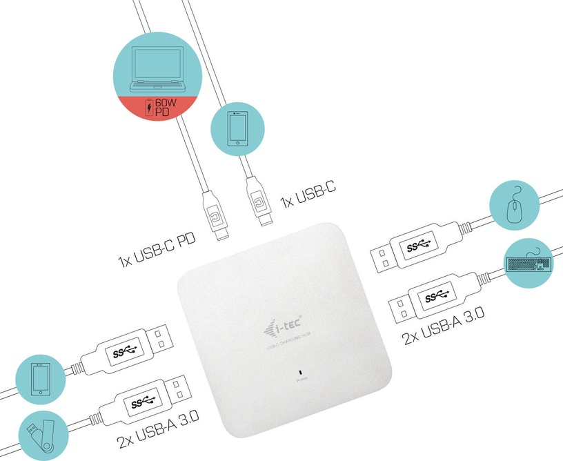 USB-разветвитель (USB-hub) i-Tec C31HUBMETAL4 USB-C Metal Charging Hub