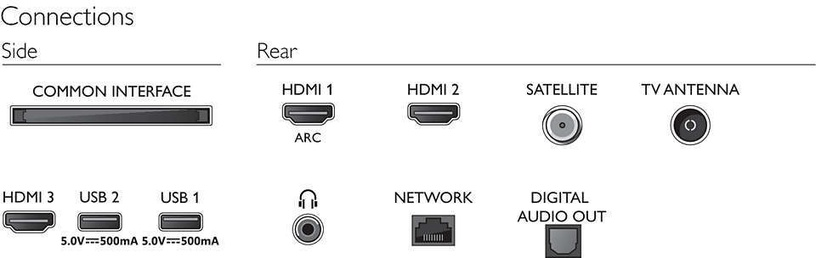 Televizorius Philips 32PFS6855/12