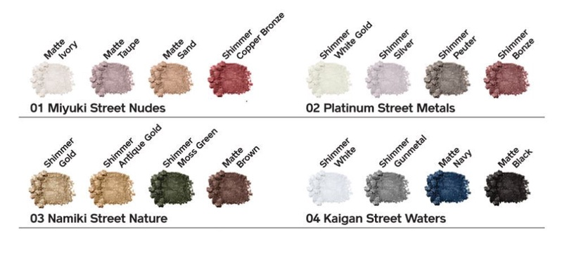 Acu ēnas Shiseido Essentialist Eye Palette 04, 5.2 g