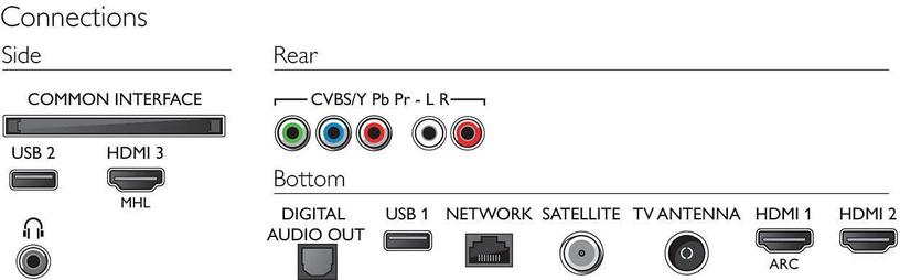 Televiisor Philips 43PUS6703/12, 4K UHD, Smart TV