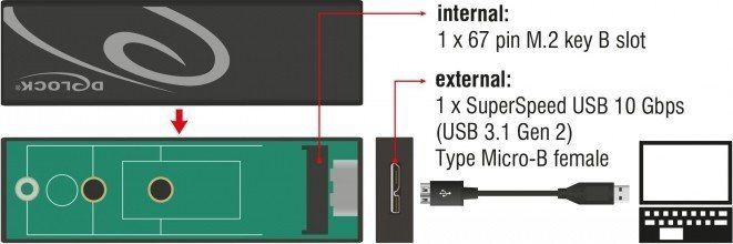 DeLOCK M.2 To USB3.1 Micro-B