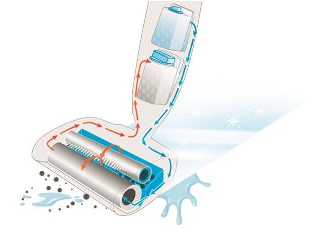 Пылесос-метла Thomas Bionic Washstick 785-500
