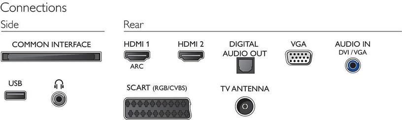 Philips 5300 Series Full HD Ultra Slim 22PFT5303/12