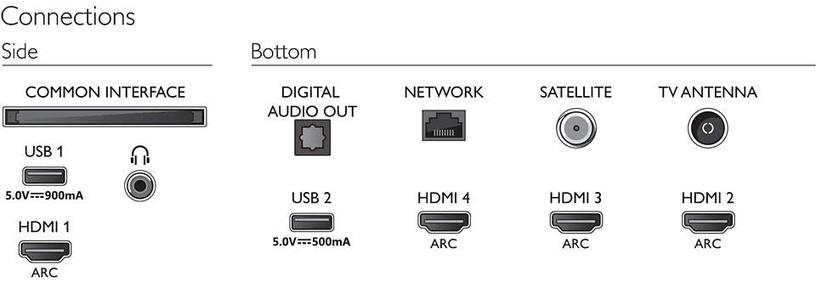 Televizorius Philips 43PUS8505/12 LED
