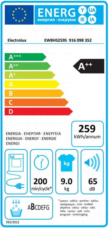 Džiovyklė Electrolux EW8HS259S
